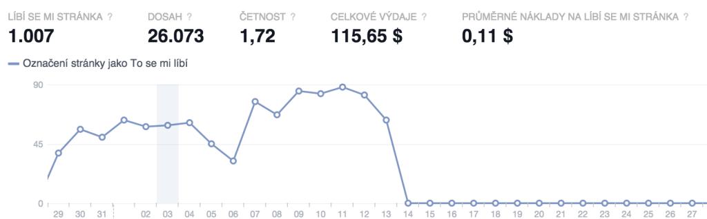 Snímek obrazovky 2015-02-05 v16.17.29
